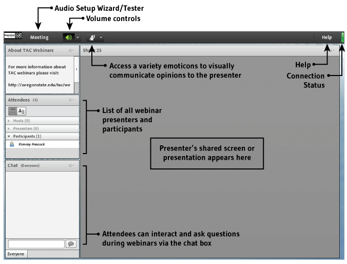 Adobe Connect Webinar Layout